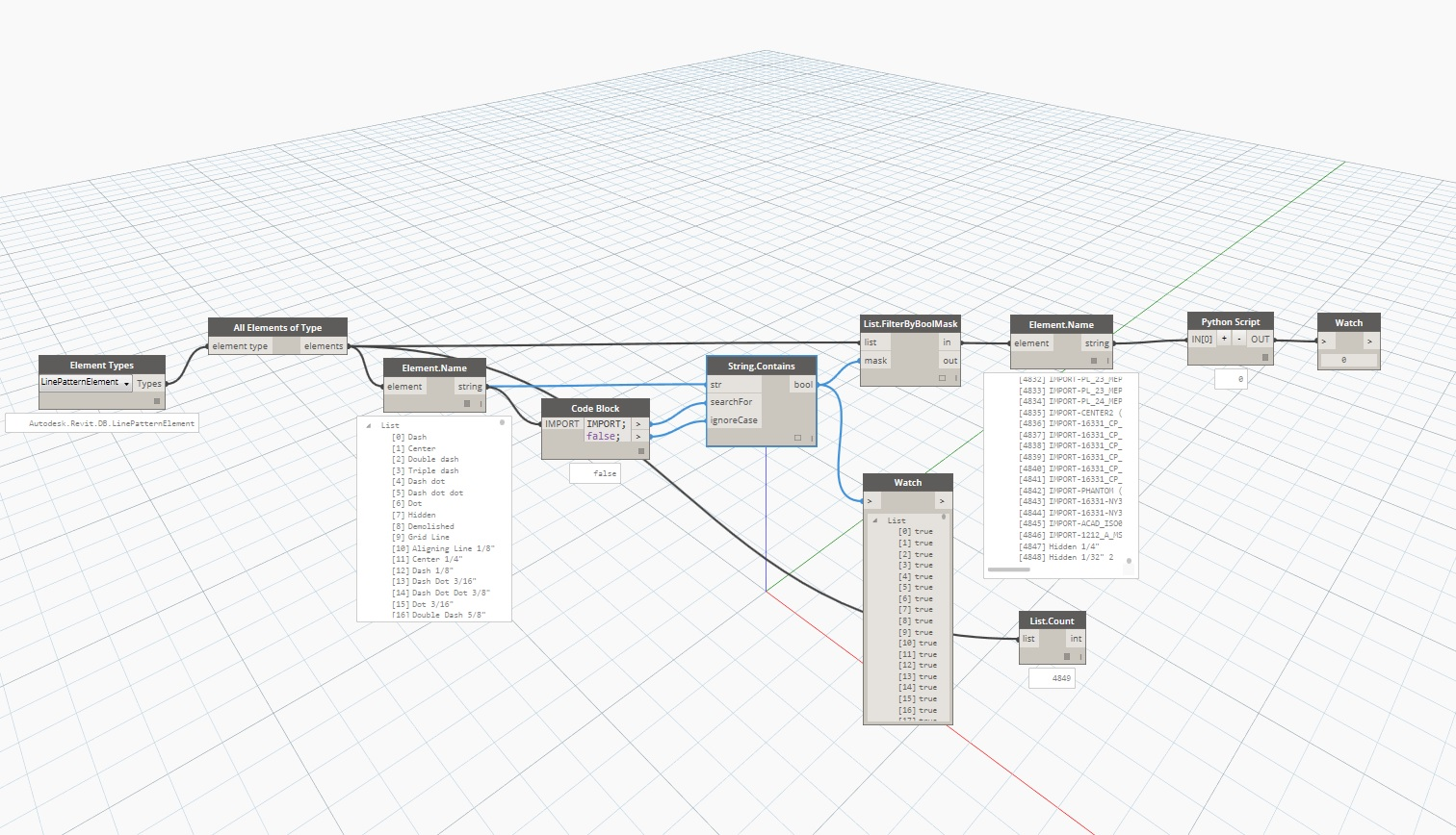 delete imported line patterns using dynamo | archi-lab